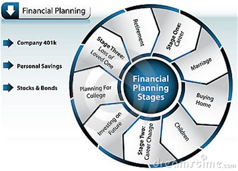 Business Planning for New Advisors Wealth Management