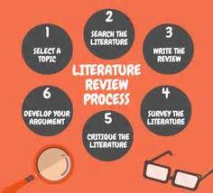 Masters of Thesis Proposal Writing - Master of Papers