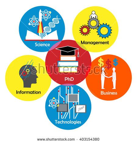 Research proposal masters level